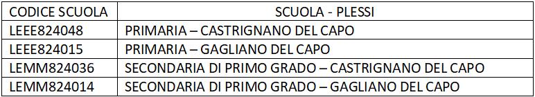 codice-scuola1